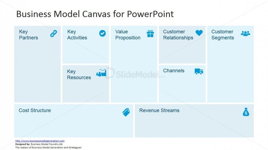 FF0001-01-free-business-model-canvas-1 - SlideModel