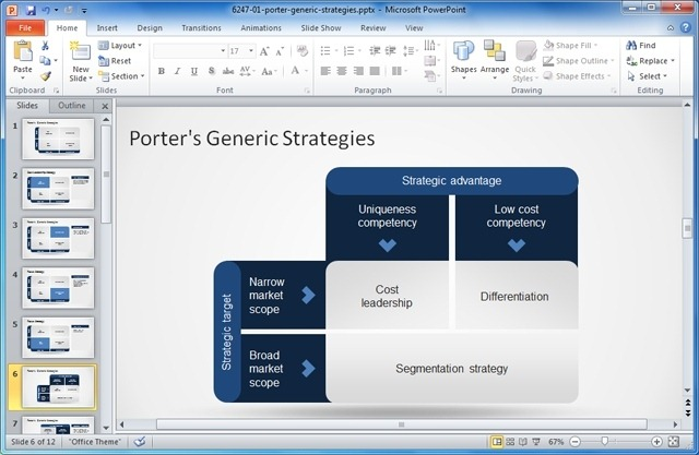 Using Porter\u0027s Generic Strategies For Your Business - porter's three generic strategies
