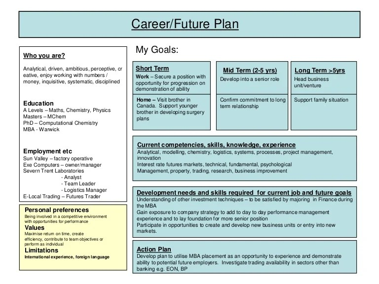 career aspirations examples for management