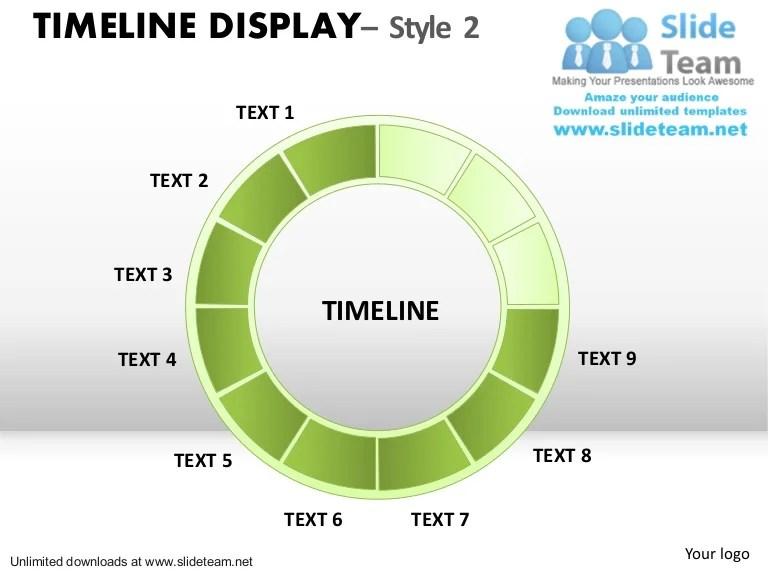 project management timeline chart
