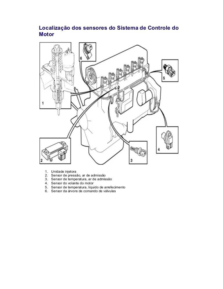 volvo fh12 420 diagrama de cableado