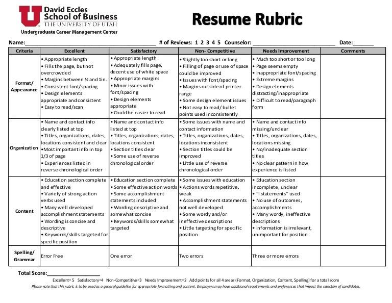 college resume rubric