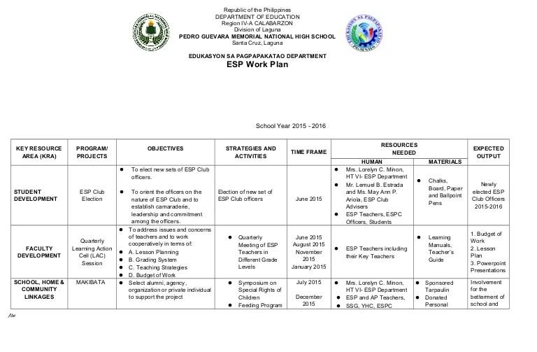 teacher work program template - Alannoscrapleftbehind