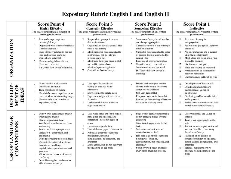 Expository Rubric