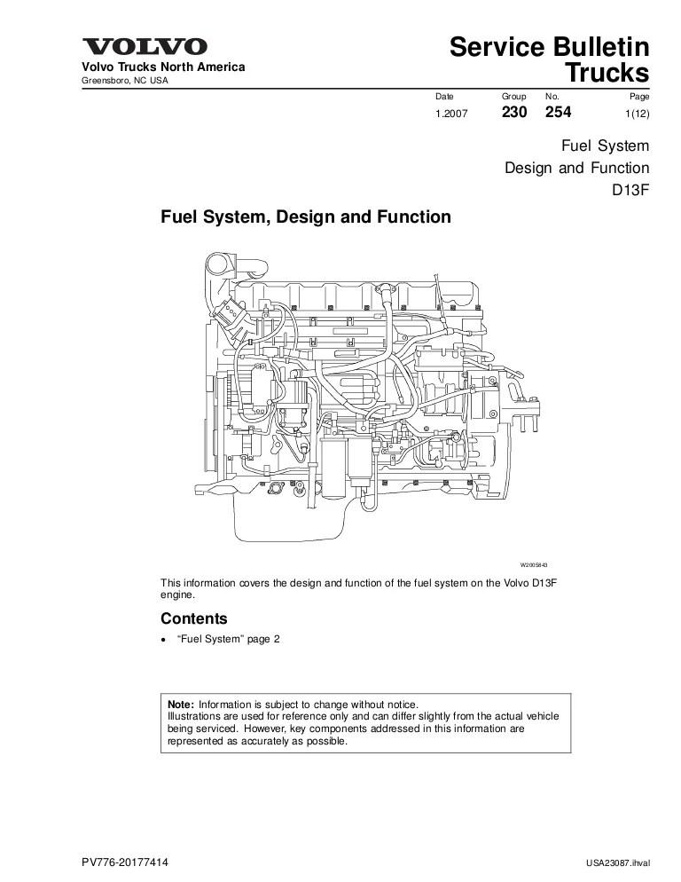 Volvo D13 Engine Parts Diagram Volvo Free Wiring Diagrams