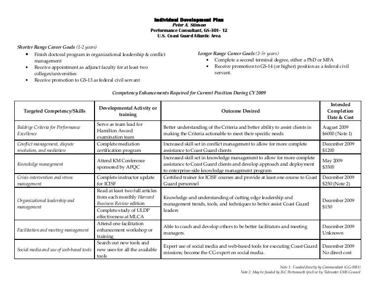 Personal Development Plan Template Free - annabismail - development plan templates