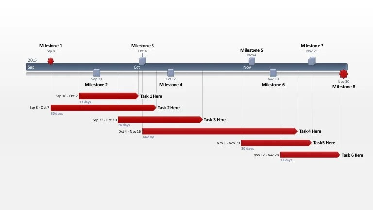 project plan timeline template - Baskanidai - sample project timeline templates