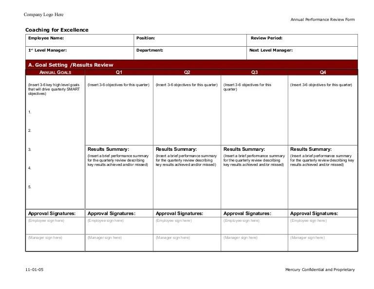 employee coaching template - Pinarkubkireklamowe