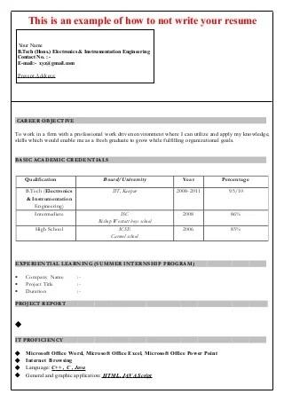 Entrepreneurship (E- Model Paper) emodel paper format for creating