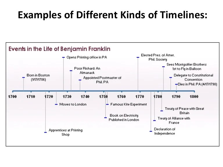 time line example - Towerssconstruction