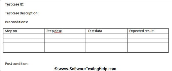 Writing Test Cases from SRS Document (with Sample Test Cases for Our - test case template