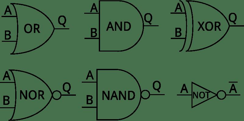 digital circuits and logic design