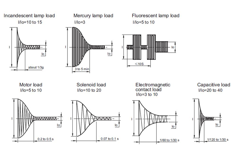 Photon Remote Water Level Sensor - learnsparkfun