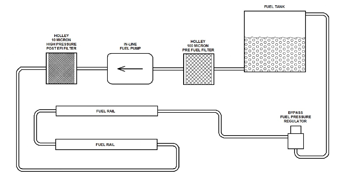 Toyota T100 Fuel System Diagram Wiring Diagram Library