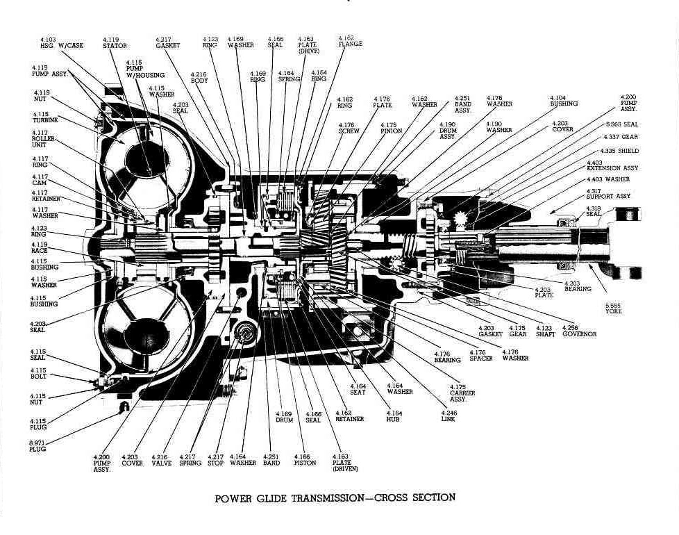 turbo 400 diagram
