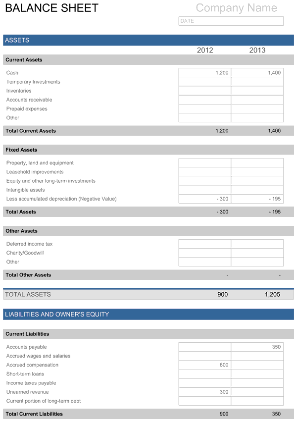 simple balance sheet example