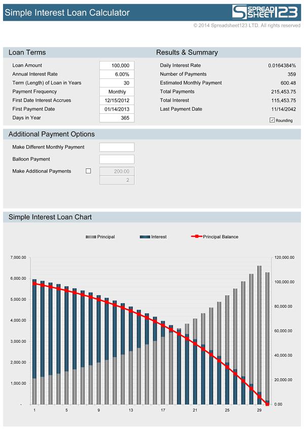 loan spreadsheet calculator
