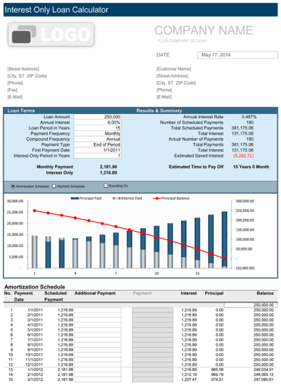 Loan Amortization Schedule | Free for Excel