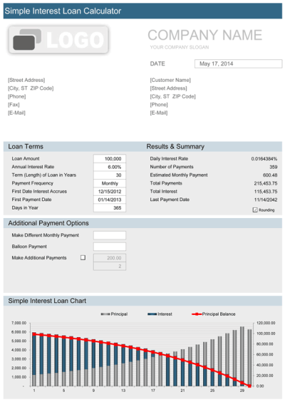 Interest Only Loan Calculator | Free for Excel