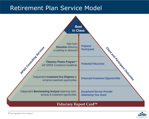 Retirement Plan Advantage System - retirement program