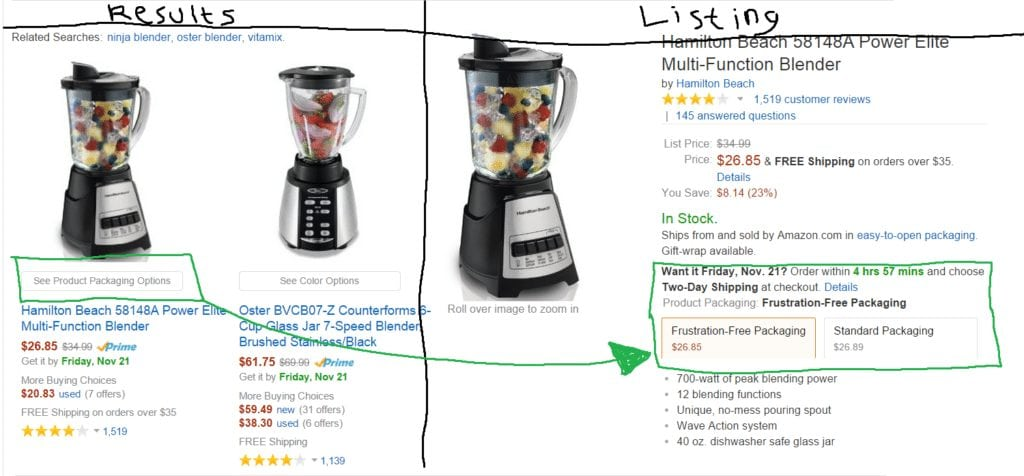 How to Rank Your Products on Amazon - The Ultimate Guide