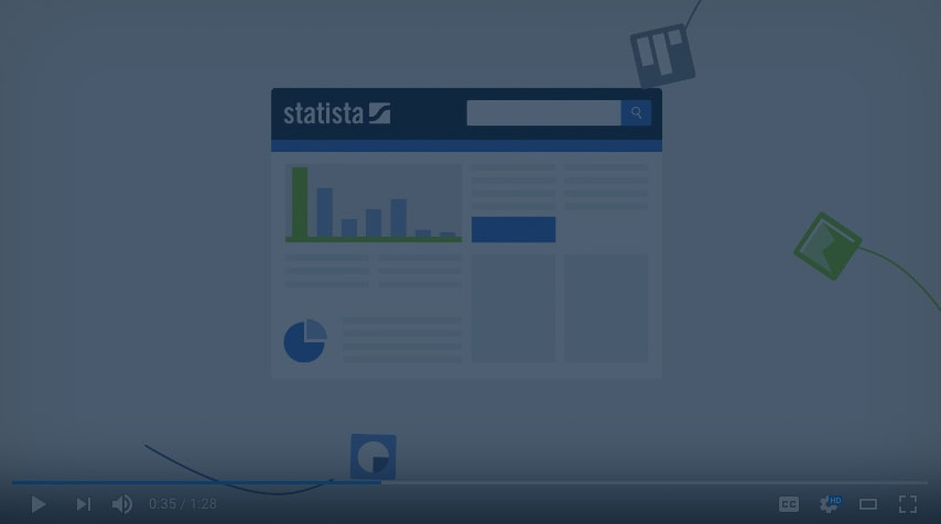 Statista - The Statistics Portal for Market Data, Market Research