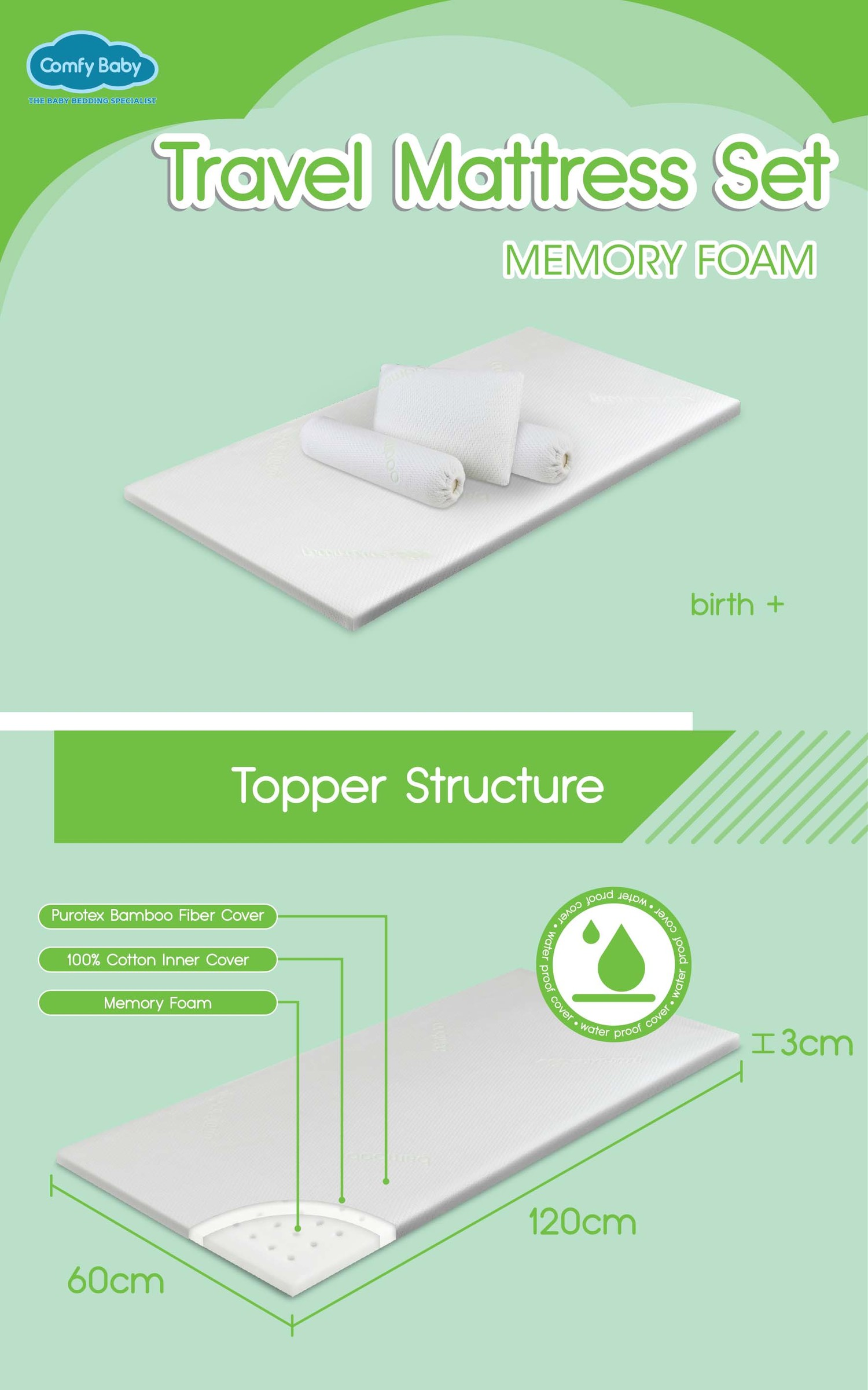 Baby Travel Mattress Comfy Baby Travel Mattress Set