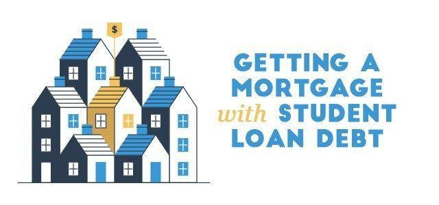 Guide to Getting a Mortgage With Student Loans Student Loan Hero