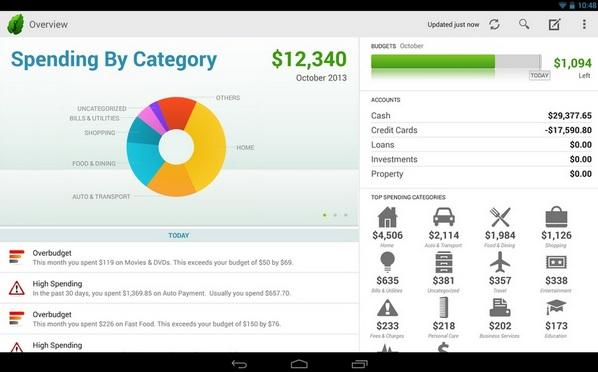 personal budget apps - Demireagdiffusion