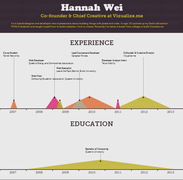 infographic resume creator free