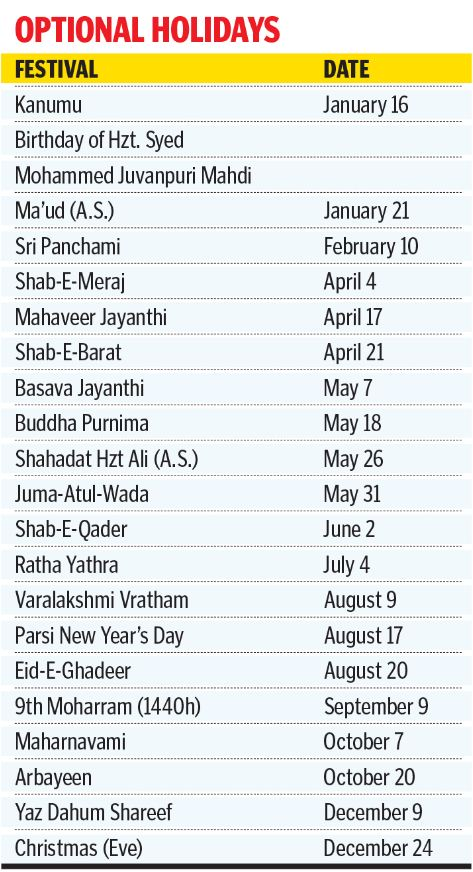 Telangana govt releases list of holidays for 2019