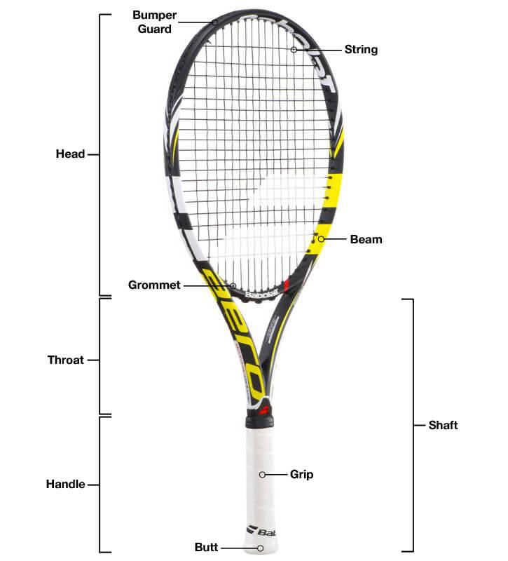day 8 tennis racquet diagram