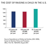 How Child Care Is the Economys Hidden Driver   The Fiscal ...