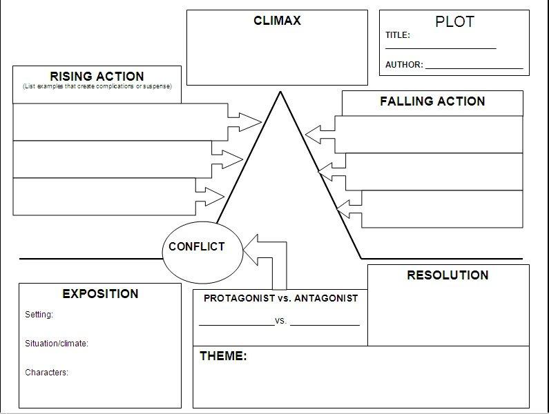 story map template printable