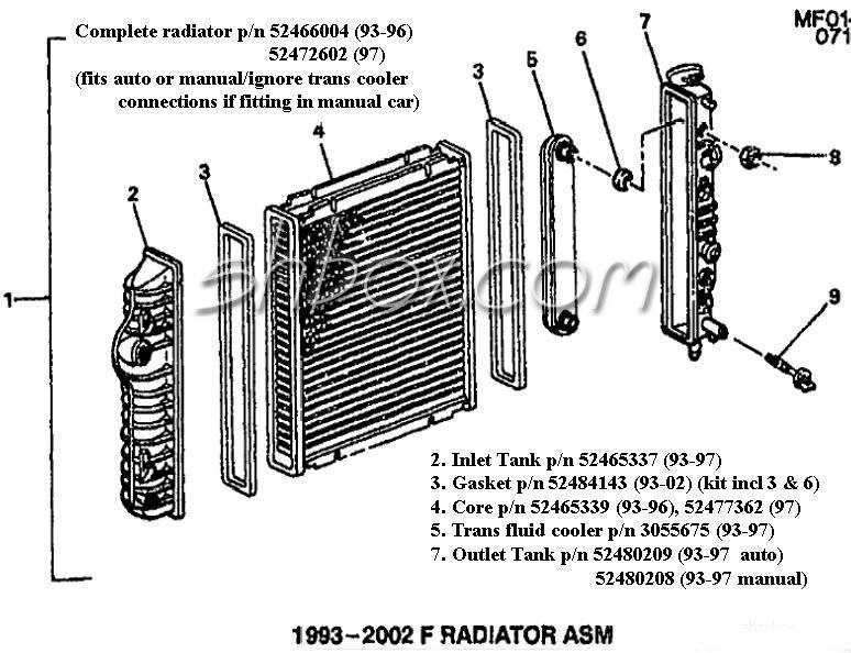 gmc radiator diagram