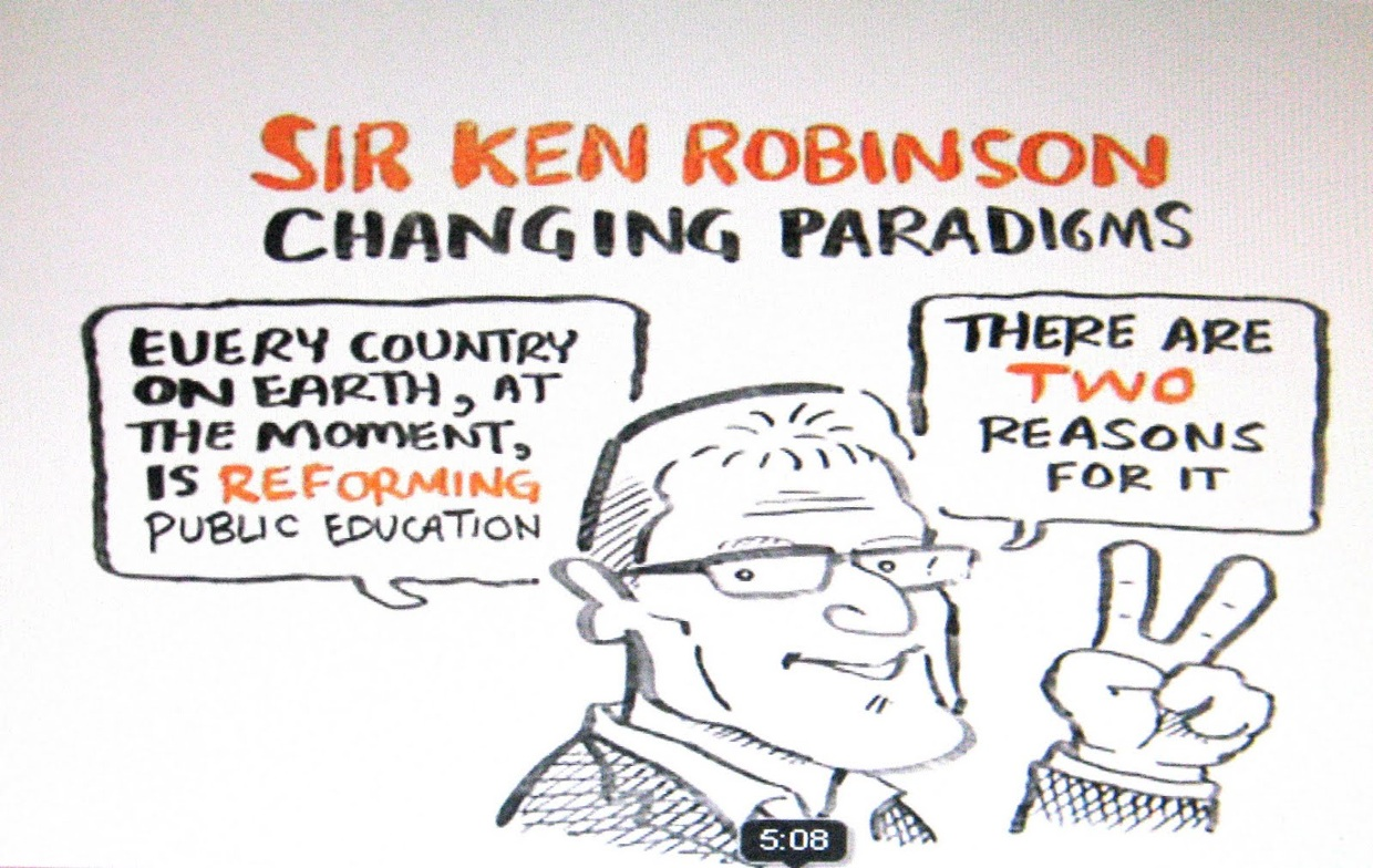 Sir Ken Robinson Libros Changing The System
