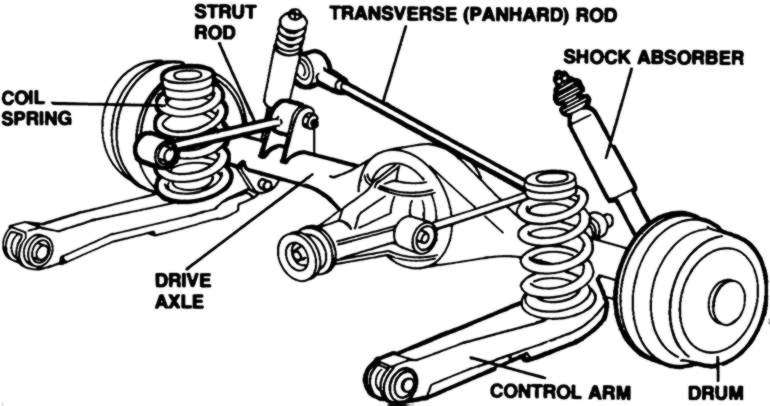 vw trailing arm diagram