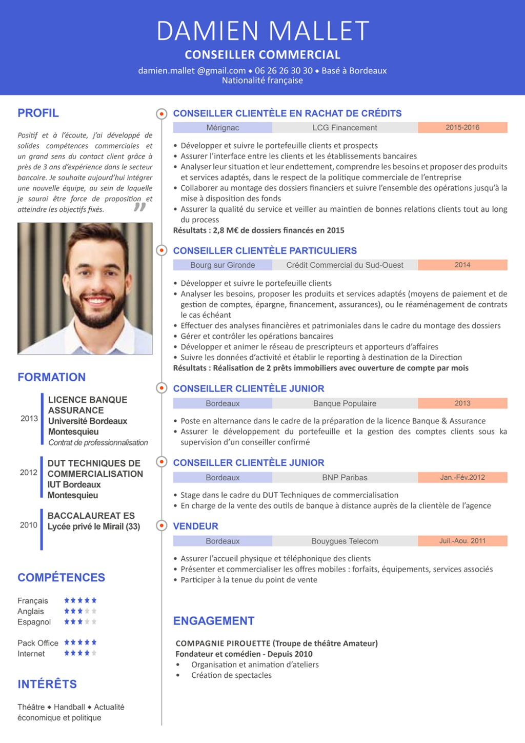 cv business analyste francais