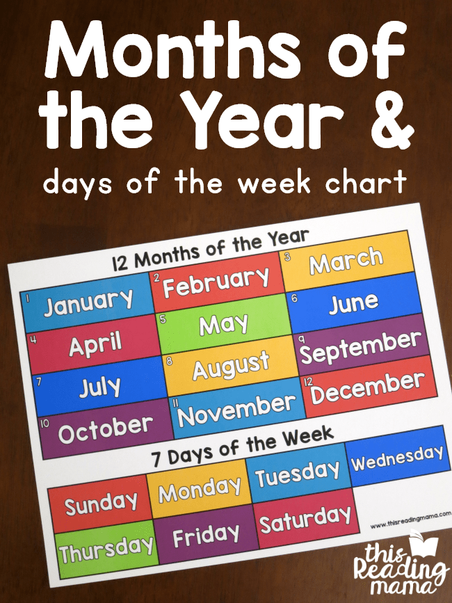 free printable days of the week chart