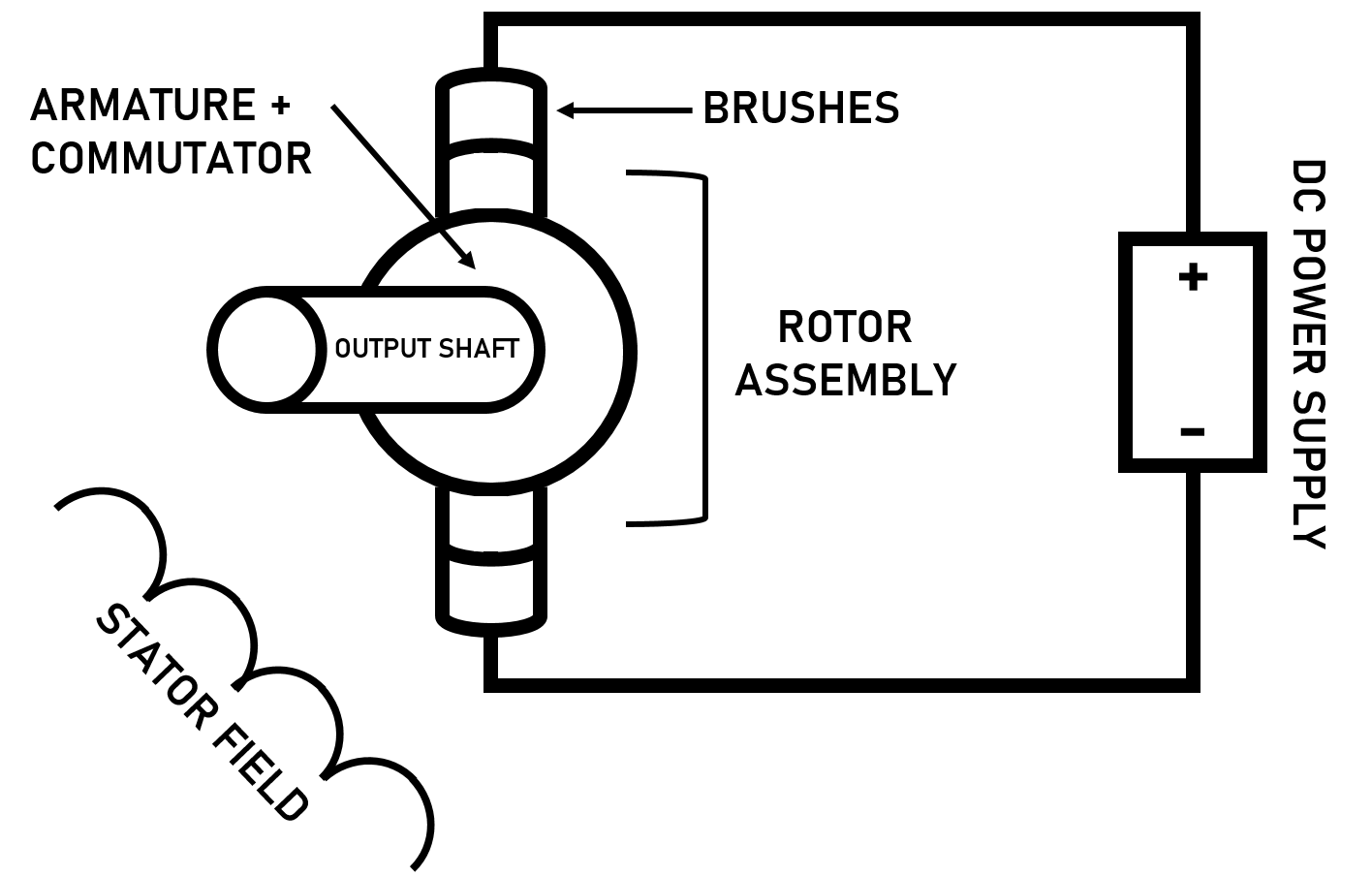 4 brushed dc motor wire diagram
