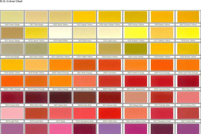 Professional 210 Colors Ral Color Cards Paint Shade Card 5
