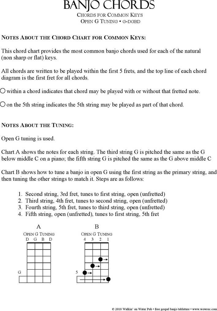 Download Banjo Chord Chart 1 for Free Page 2 - TidyTemplates