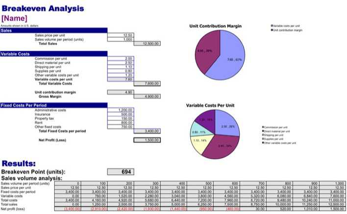 Download Breakeven Analysis Sample for Free - TidyTemplates
