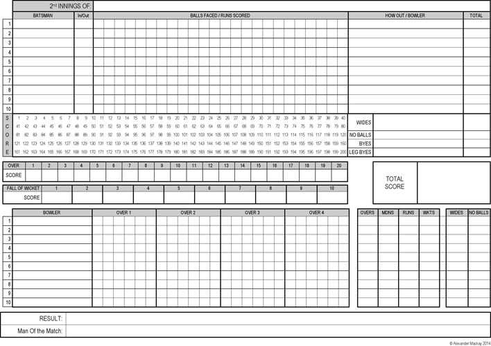 Download Cricket Score Sheet 2 for Free Page 2 - TidyTemplates