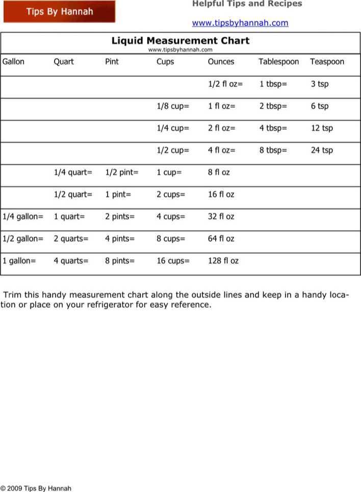 Download Liquid Measurements Chart 1 for Free - TidyTemplates