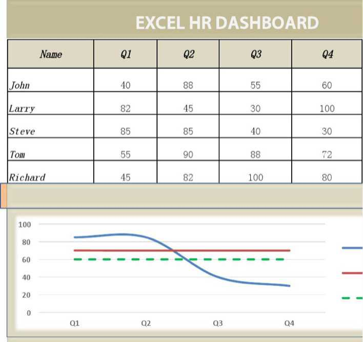 Download Sample Hr Dashboard Template for Free - TidyTemplates
