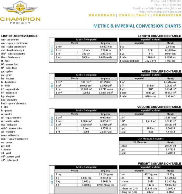 Download Sample Imperial Metric Weight Conversion Chart for Free