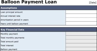 4+ Balloon Loan Calculator Free Download
