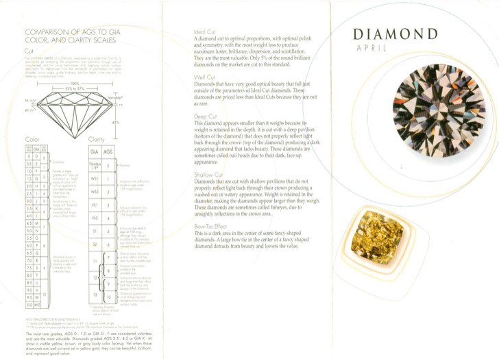 4+ Sample Diamond Color Scale and Clarity Charts Free Download