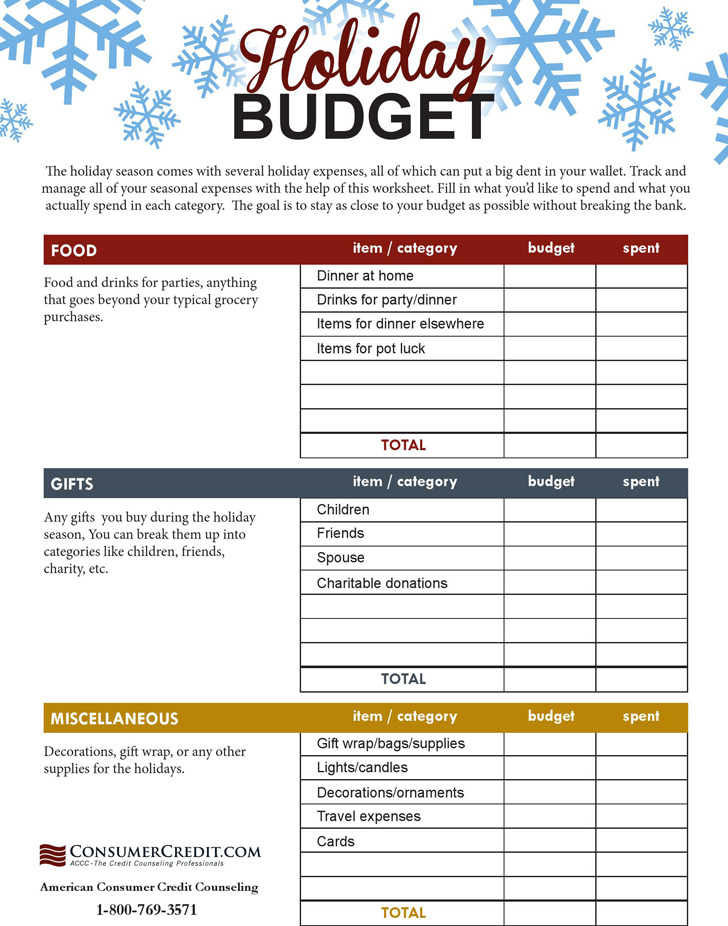 5+ Vacation Budget Template Free Download